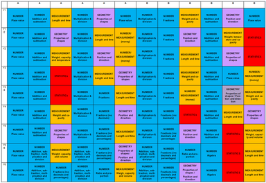Curriculum by Year/Subject | St Augustine\'s Catholic Primary School
